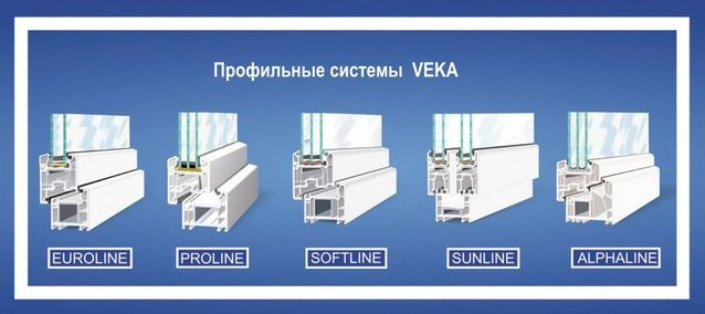 Пластиковые окна фирмы Veka