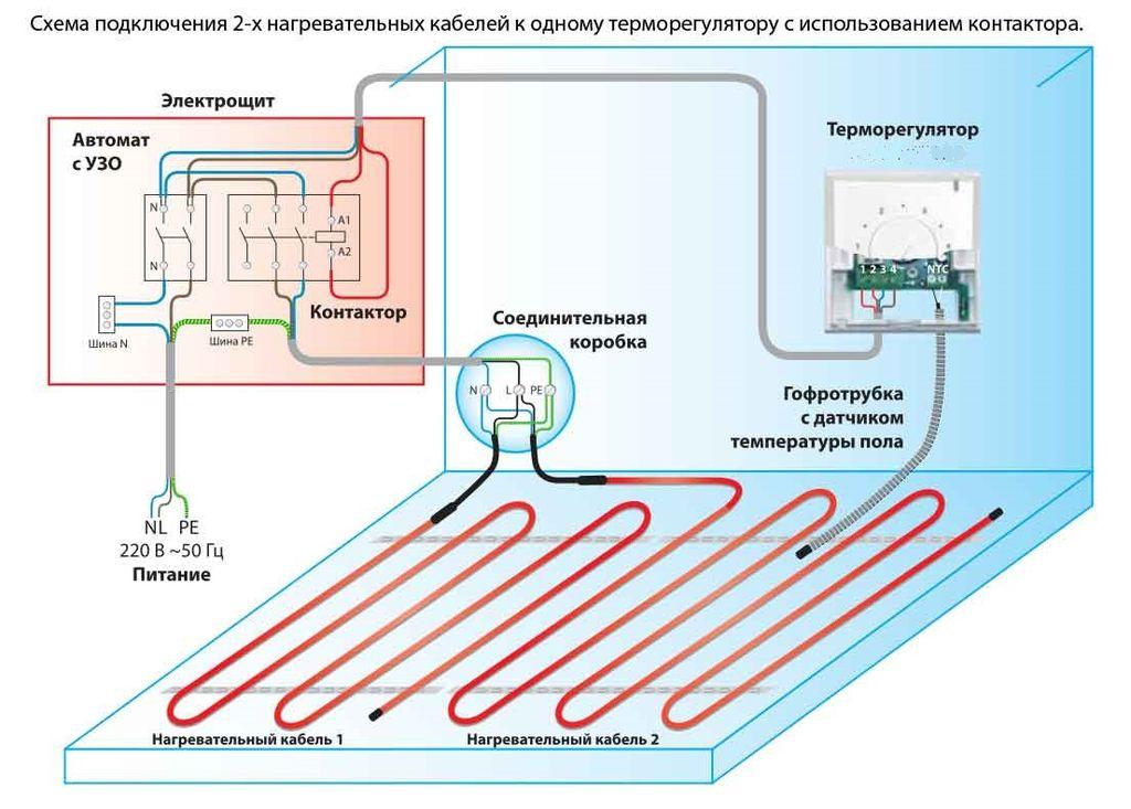 Схема электрического теплого пола в ванной