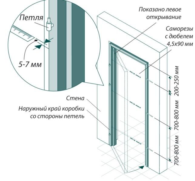 Схема установки дверной коробки в ванной