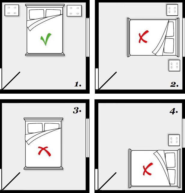 Советы по обустройству спальни по фен-шуй
