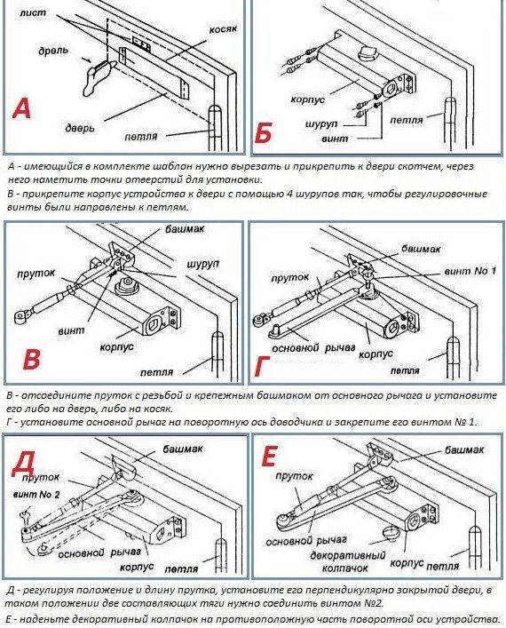 Схема установки доводчика на дверь