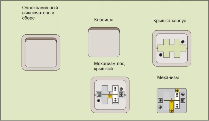 Подключение внутреннего одноклавишного выключателя