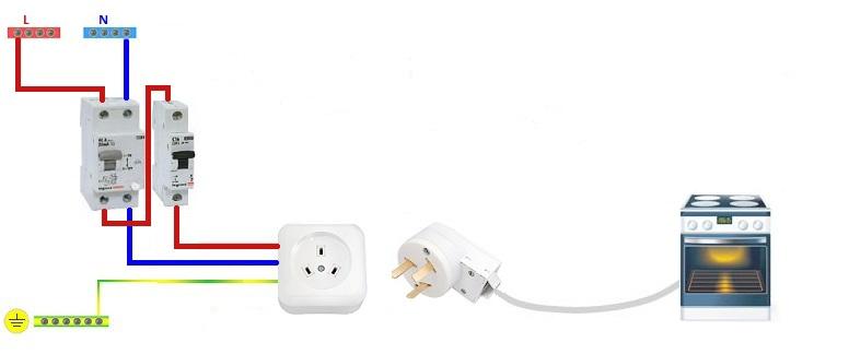 Подключение розетки для электроплиты
