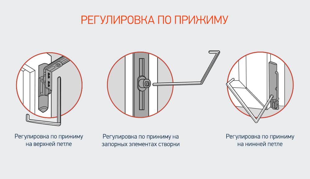 Как отрегулировать прижим окна