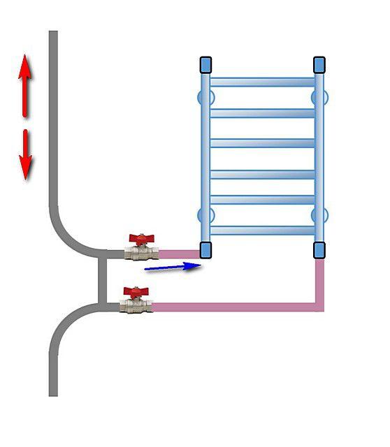 Схема работы полотенцесушителя