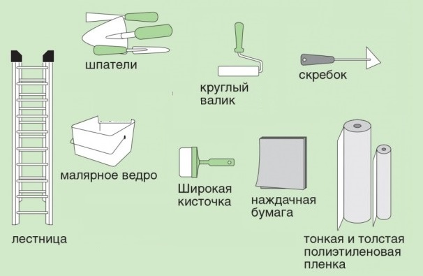 Инструменты для снятия побелки