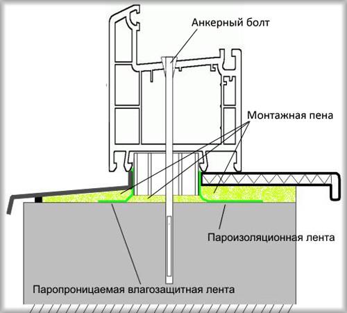 Самостоятельный монтаж пластиковых окон