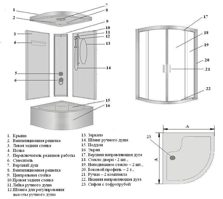 Схема душевой кабины