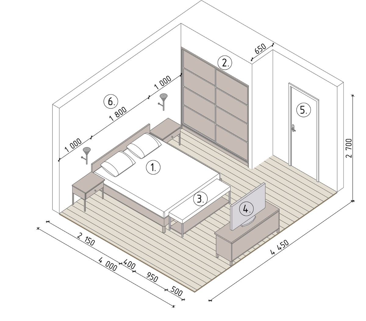 Планировка расстановки мебели в спальне
