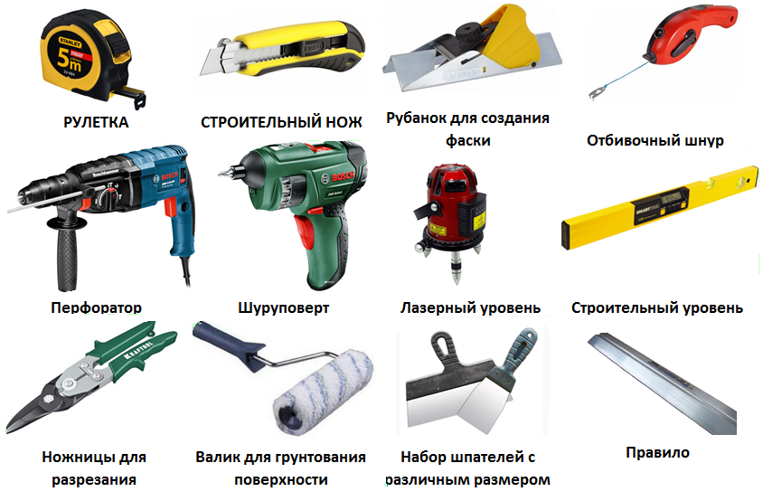 Набор инструментов для гипсокартона