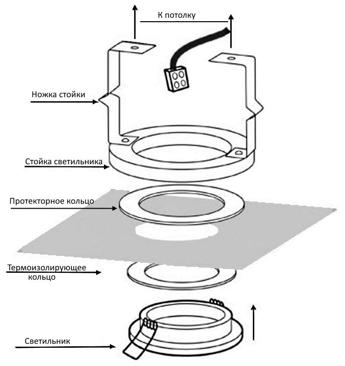Установка точечного светильника в натяжной потолок