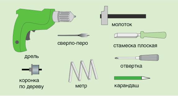 Инструменты для установки ручки на межкомнатную дверь