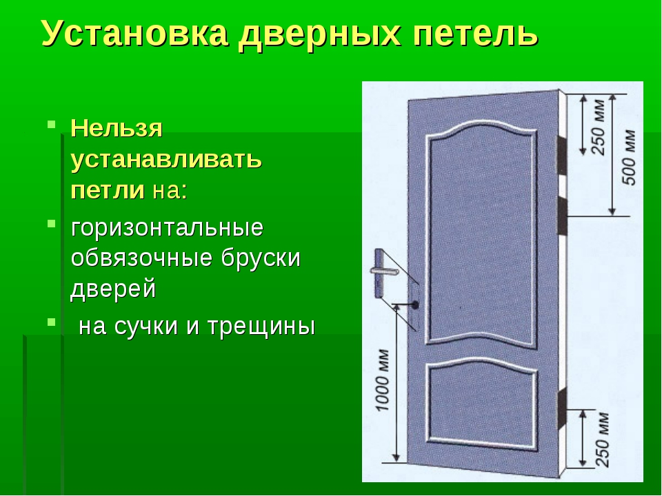 Высота установки ручки на межкомнатную дверь