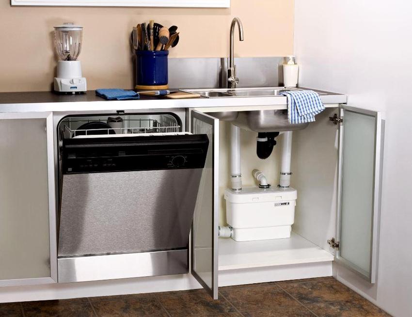 Встраивание посудомойки в отдельный модуль