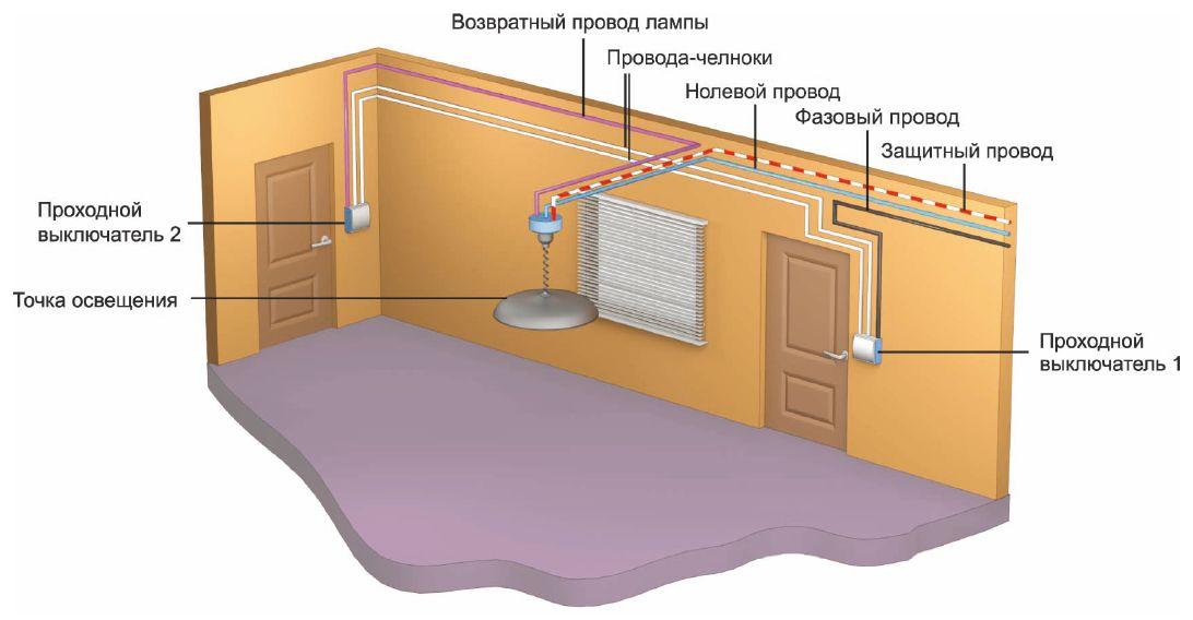 Расположение проходных выключателей в помещении