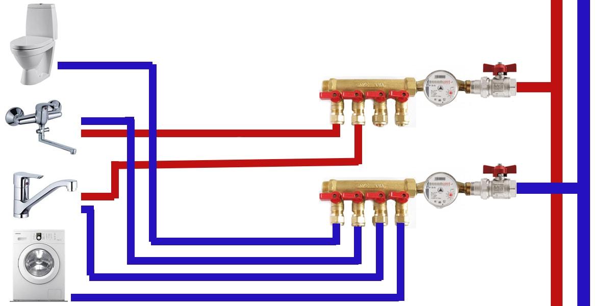 Схема коллекторной разводки водопроводных труб