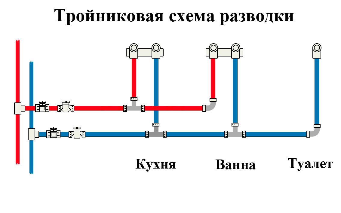 Схема тройниковой разводки водопроводных труб
