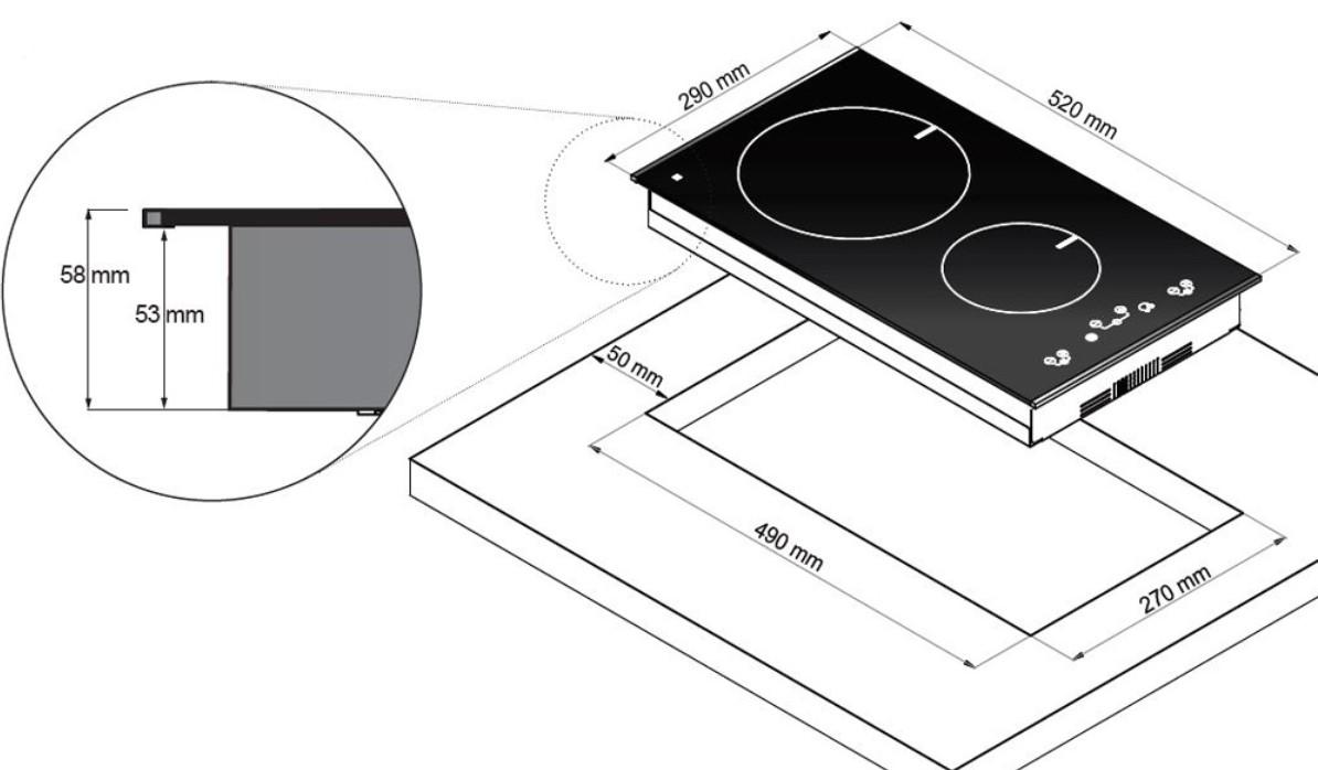 Замеры для установки варочной панели